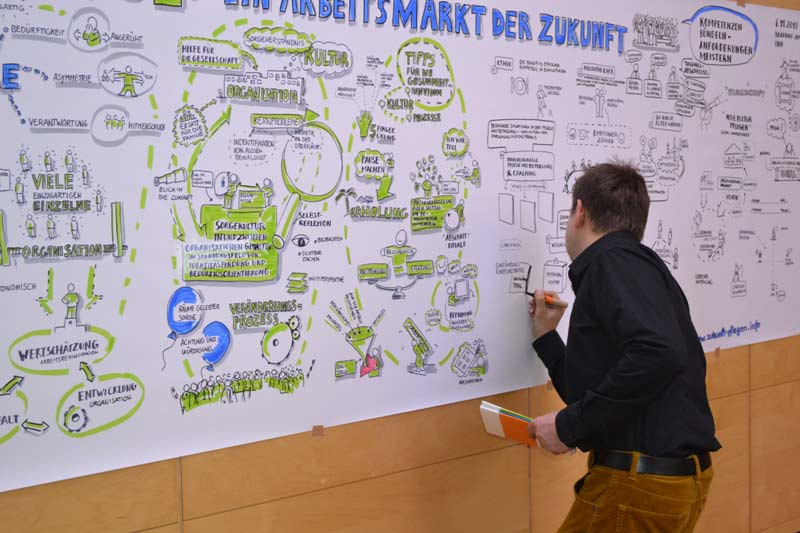 Matthias Schwert Graphic Recording Beispiel