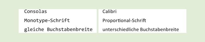 Monotype- und Proportional-Schrift im Vergleich