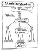 Strukturdenken - magische 3 - Vorschau