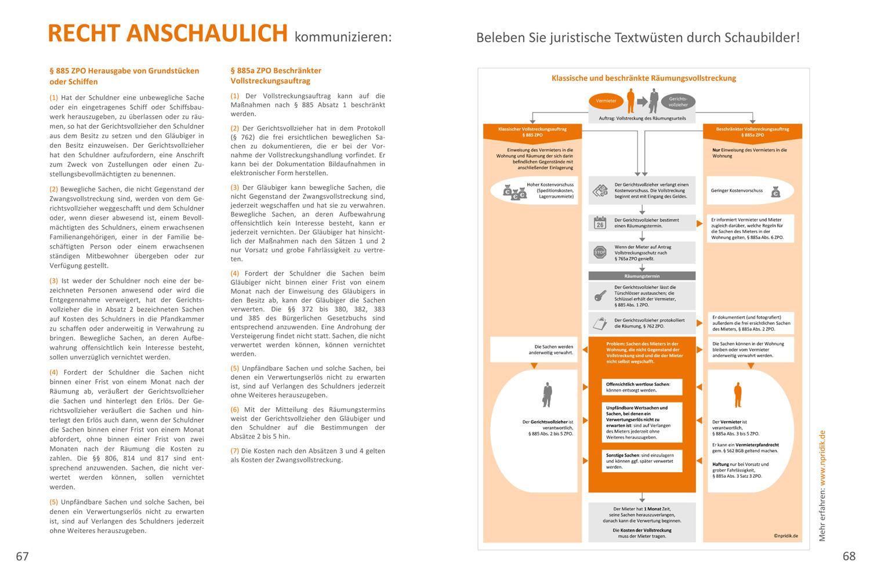 Juristischer Text mit Schaubild - Beispiel Räumungsvollstreckung (Schaubild: Nicola Pridik)