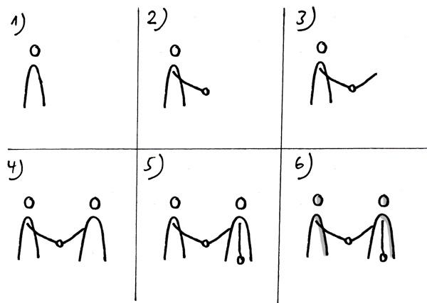 Einigkeit durch Handschlag besiegeln - Vertragsschluss