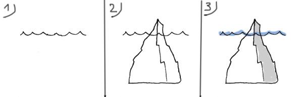 Eisberg zeichnen