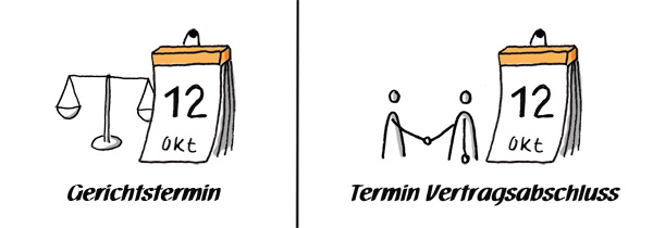 Gerichtstermin und Termin Vertragsabschluss