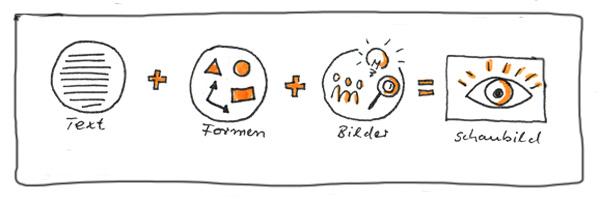 Bestandteile eines juristischen Schaubildes (Zeichnung: N. Pridik)