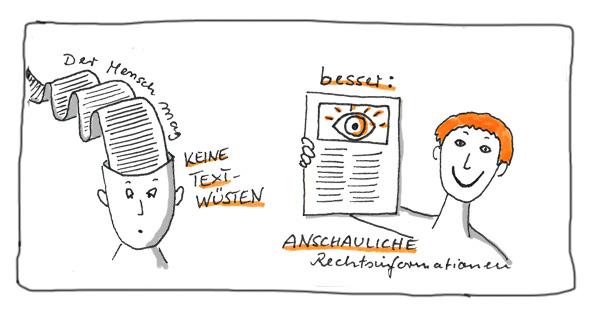 Anschauliche Rechtsinformationen statt juristische Textwüsten (Zeichnung: N. Pridik)