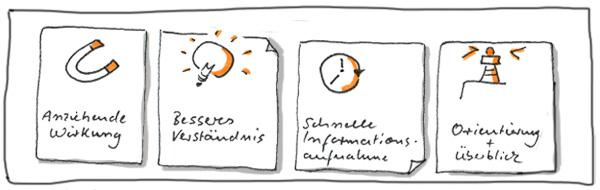 Vorteile juristischer Schaubilder (Zeichnung: N. Pridik)
