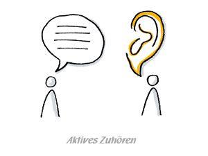 Aktives Zuhören