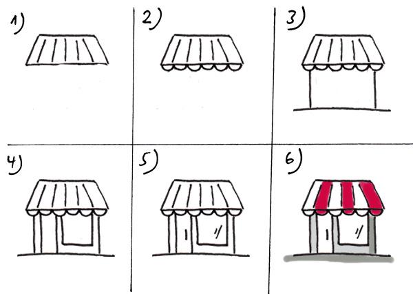 Laden zeichnen