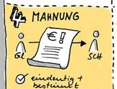 Sketchnote zum Schuldnerverzug - Ausschnitt Mahnung