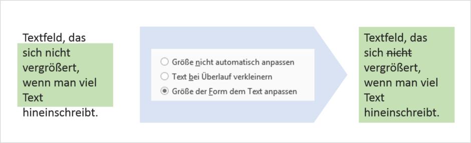 ppt-groesse-der-form-dem-text-anpassen