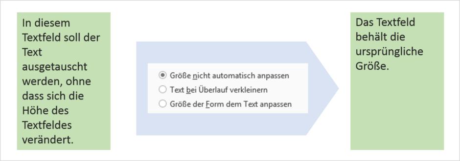 ppt-groesse-nicht-automatisch-anpassen