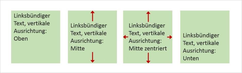 ppt-vertikale-ausrichtung