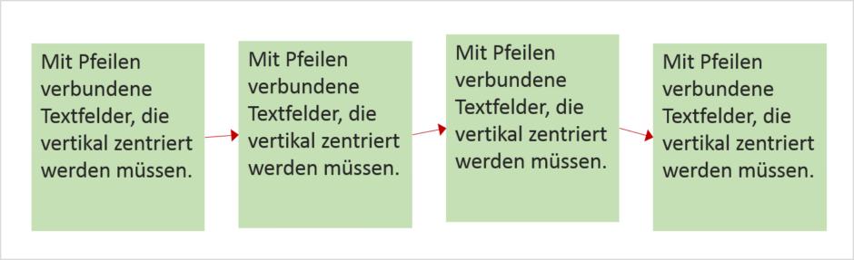 textfelder-nicht-zentriert-ausgerichtet