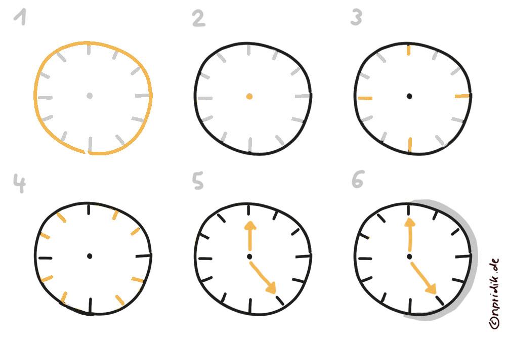 Uhr zeichnen