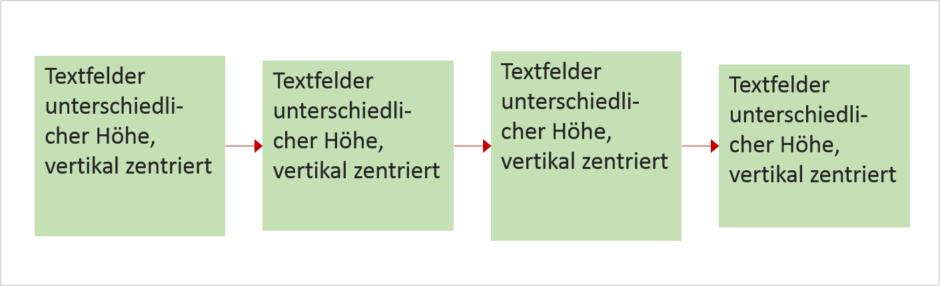 unterschiedliche-grosse-textfelder-vertikal-zentriert