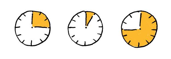 Zeitdauer in Minuten zeichnen