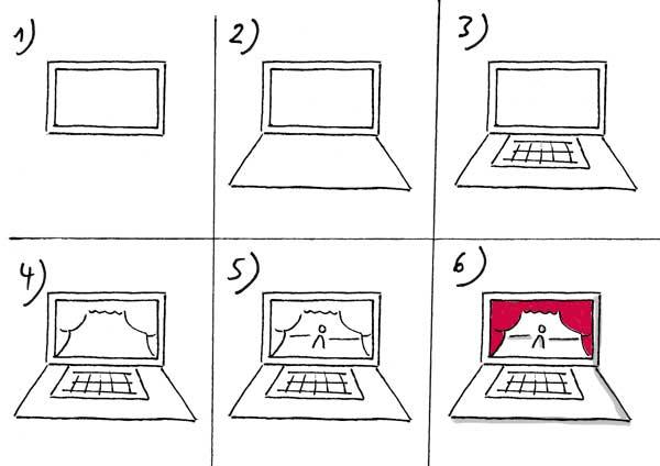 Internetauftritt zeichnen