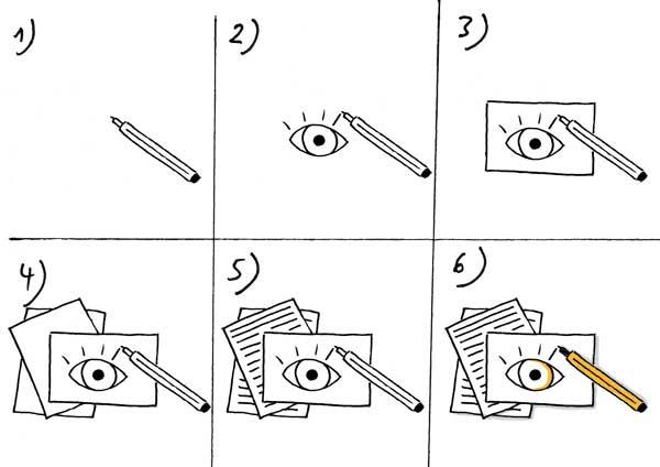 Visualisierung zeichnen