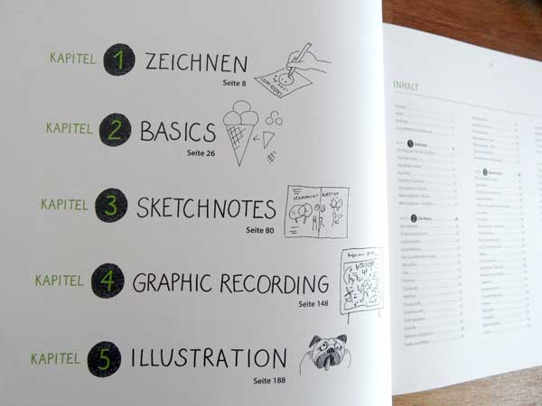 Buch Sketchnotes & Graphic Recording: Inhalt