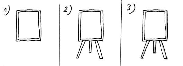 Flipchart zeichnen