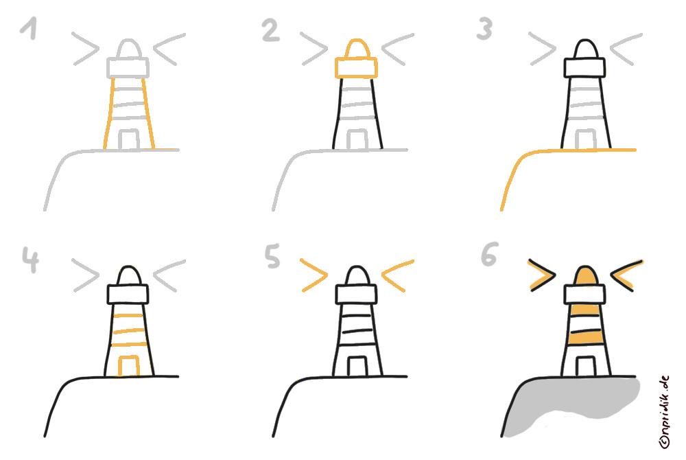 Leuchtturm zeichnen