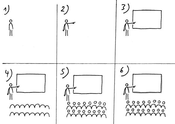 Präsentation zeichnen