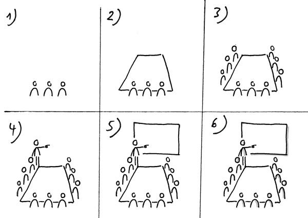 Präsentation im Team zeichnen