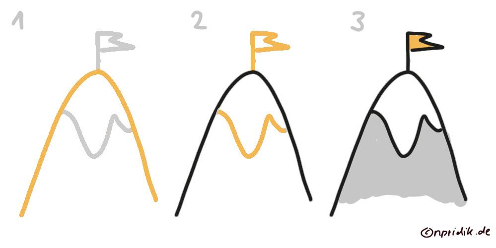Berggipfel zeichnen