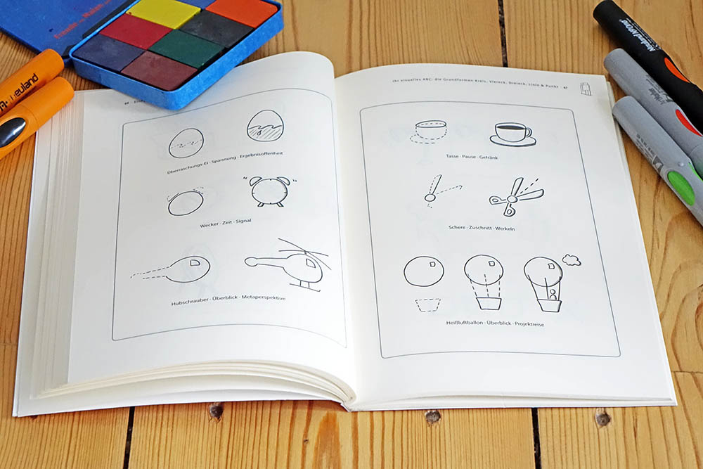 Zeichenanleitungen im Buch Einfach Visualisieren von Jörg Schmidt