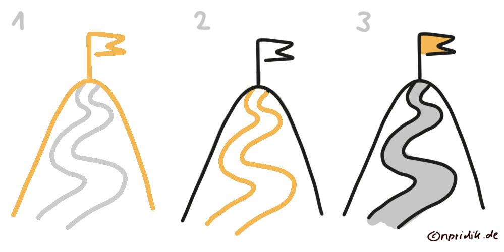 Weg zum Ziel zeichnen