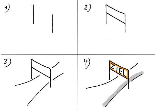 Zielbanner zeichnen
