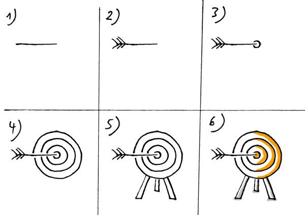 Zielscheibe zeichnen
