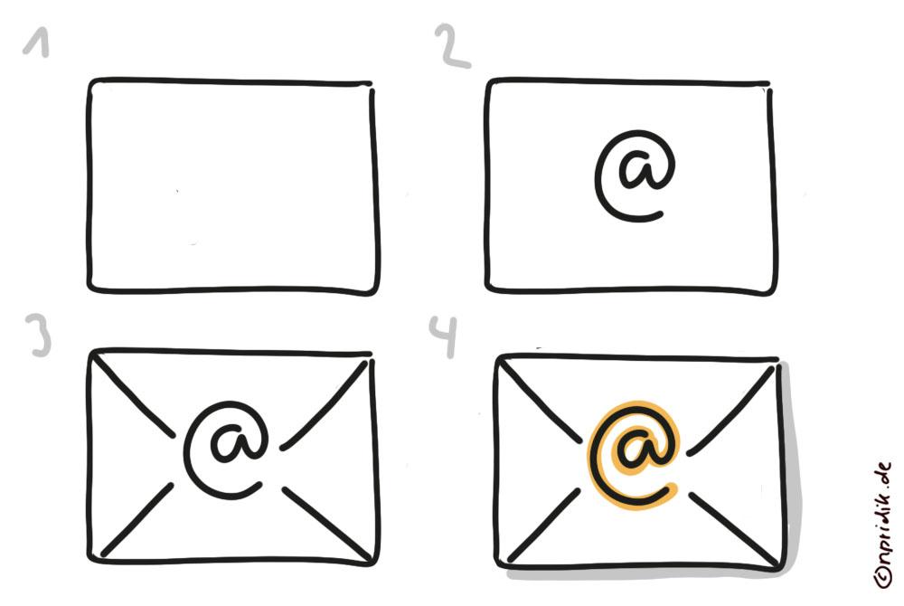 E-Mail zeichnen