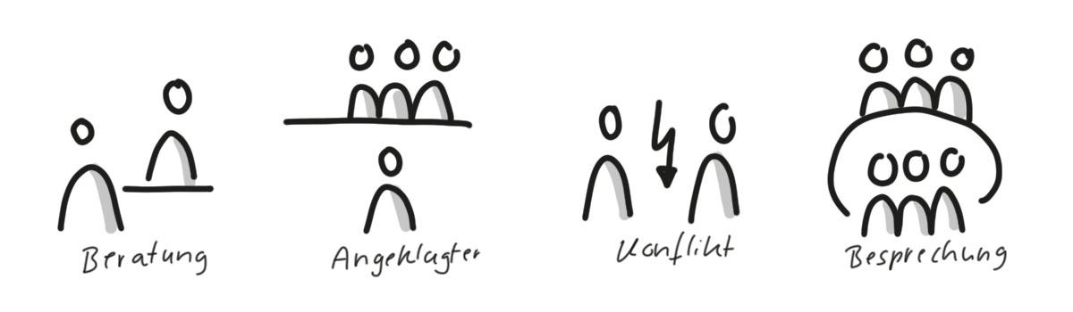 Bildvokabeln aus drei Formen