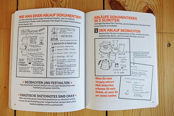 Blick ins Sketchnote-Arbeitsbuch von Mike Rohde