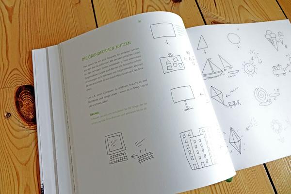 Blick ins Buch Sketchnotes & Graphic Recording von Anja Weiss