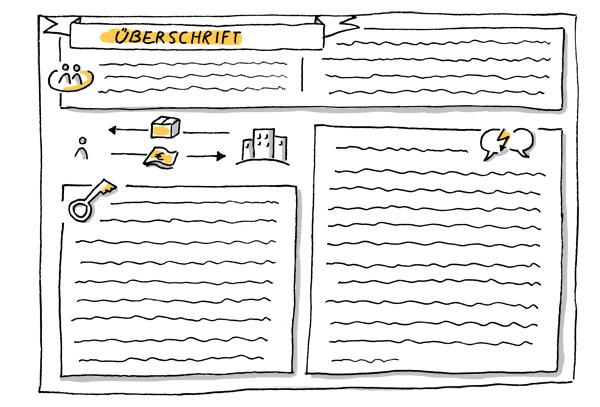 Karteikarte mit Textblöcken und Sketchnote-Icons