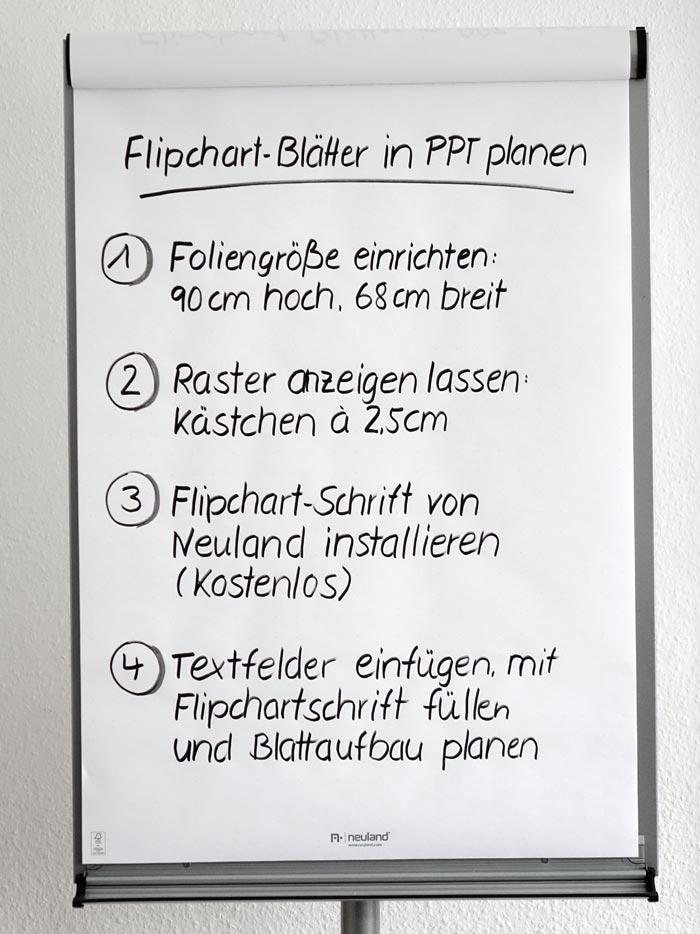 Flipchart-Blätter in PowerPoint planen — Nicola Pridik