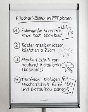Flipchart-Blatt mit Zeichnungen