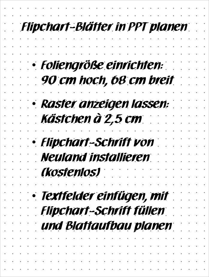 Flipchart-Blätter in PowerPoint planen - Textbeispiel