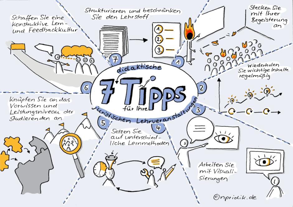 7 didaktische Tipps für Ihre juristischen Lehrveranstaltungen