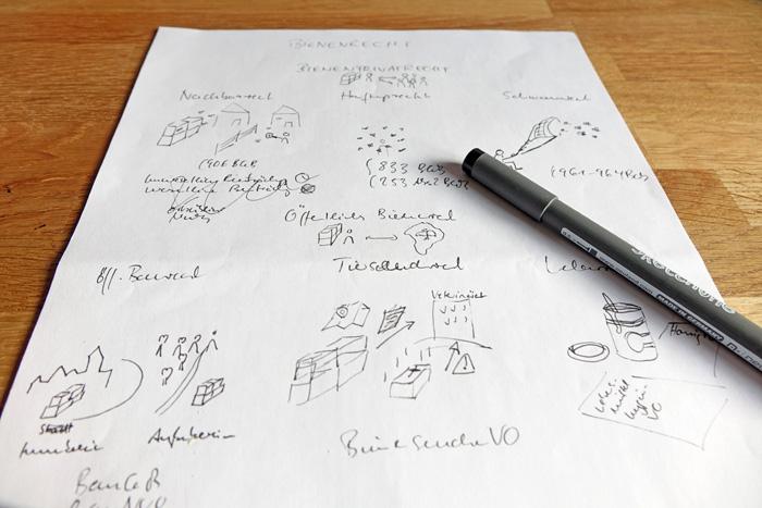 Ideenskizze für die Sketchnote zum Bienenrecht