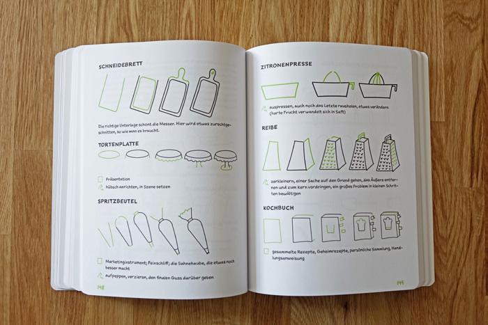 Bildvokabeln mit Zeichenanleitungen aus dem Buch von Tanja Wehr