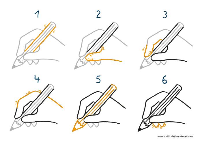 Zeichenanleitung schreibende Hand