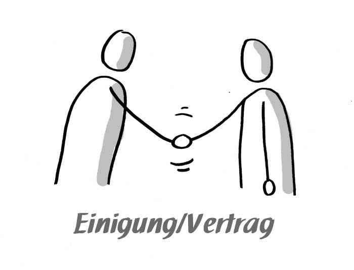 Einigung/Vertrag