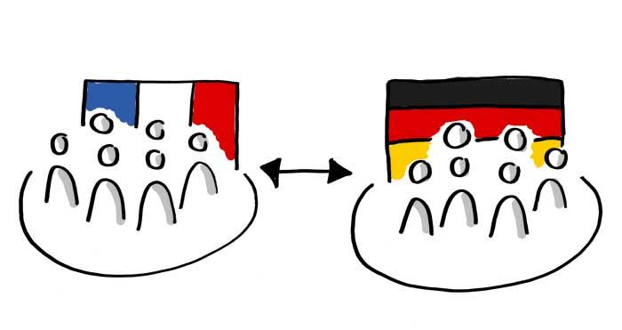 Franzosen und Deutsche im Austausch
