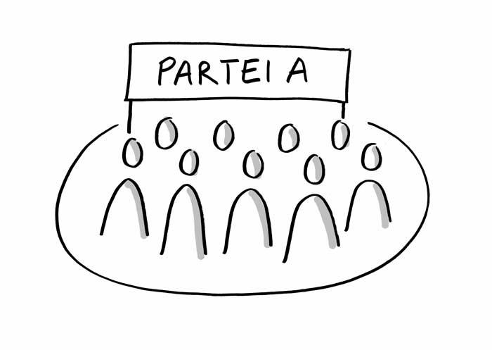 Partei