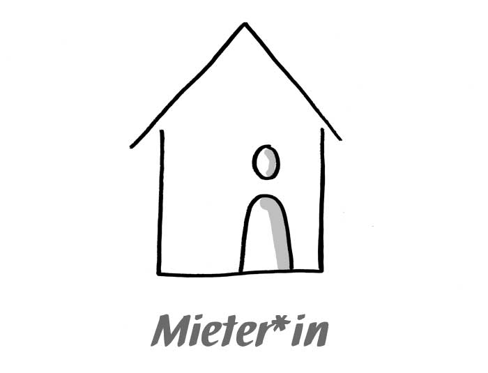 Mieter*in