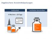 Angebrochene Arzneimittelpackungen