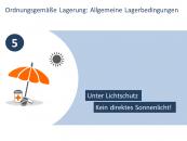 Lagern von Arzneimitteln in Heimen: Lichtschutz
